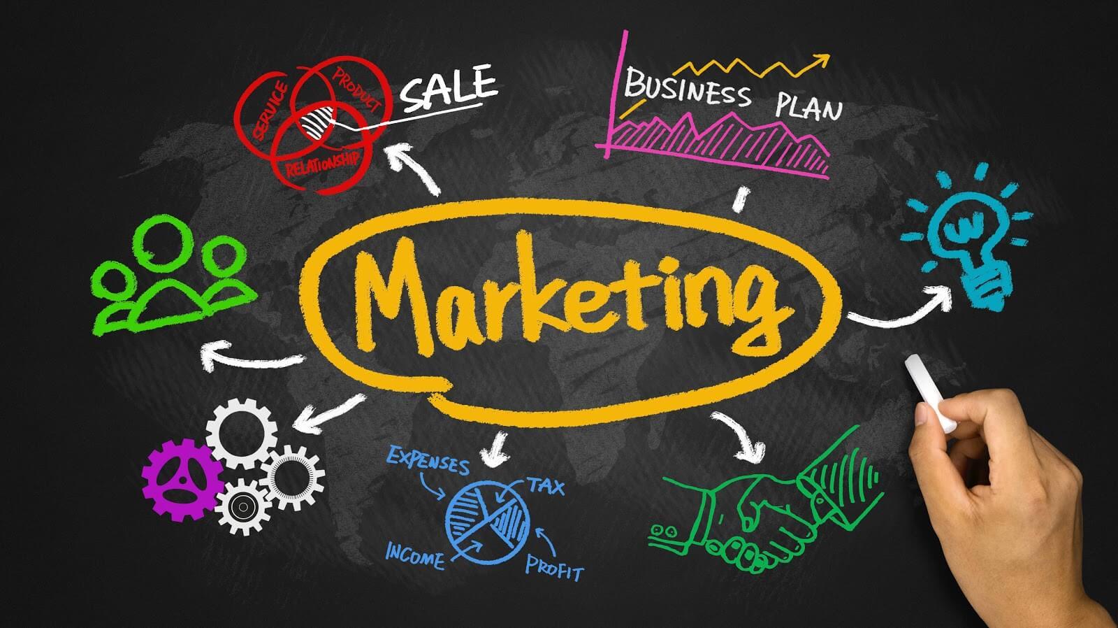 I limiti legali del Marketing